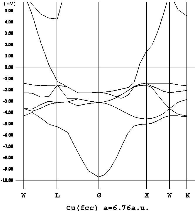 Simptab on Periodic Table Element Po